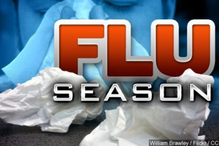 How Long Does The Flu Last in 2018